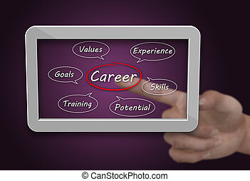 Career concept as a background