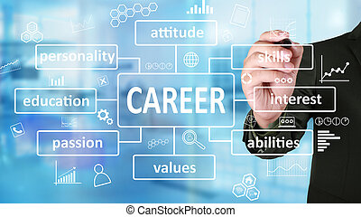 Career in Business Concept