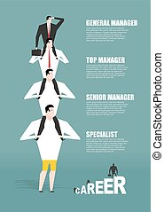 Career infographics. Hierarchy in business. boss to sit on his shoulders. Head sits on neck of manager. director is looking at building long-range business strategy. Workers in  career system
