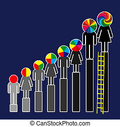 Career Levels - Professional advancement with growing ...