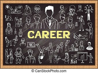 Career on chalkboard