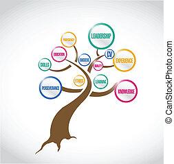 career tree illustration design over a white background