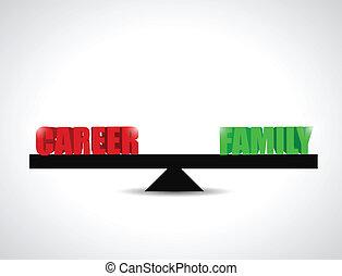 career versus family balance illustration design over a white background