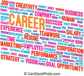 Career Word Cloud