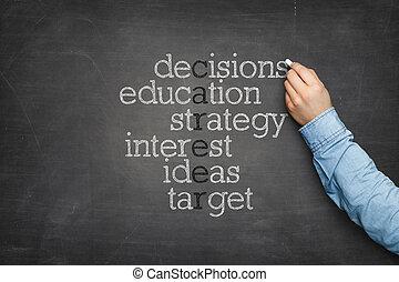 Career word cloud concept on blackboard