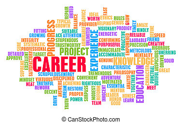 Career Word Cloud Concept