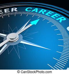Career word on campass