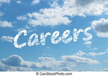 Careers word on cloud
