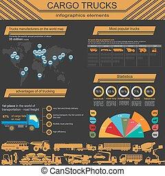 carga, transporte, infographics