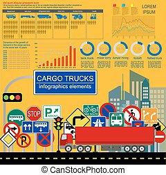 Cargo transportation infographics