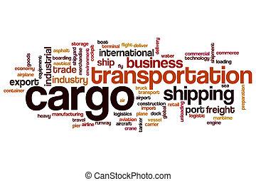 Cargo word cloud