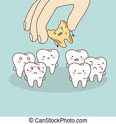 caricatura, decadência, dente