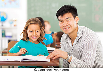 elementary school teacher helping student in classroom