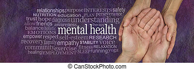 Caring for those with Mental Health issues Word Tag Cloud