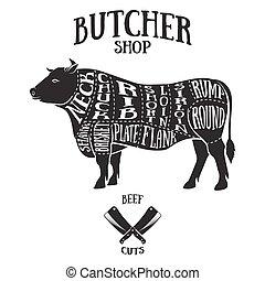carne de vaca, cortes, esquema, carnicero