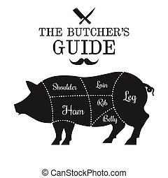 carne di maiale, taglio, carne, manifesto, linee, macellaio, diagramma, guida