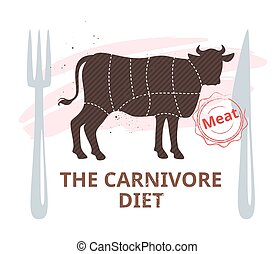 Carnivore dishes restaurant web banner vector template