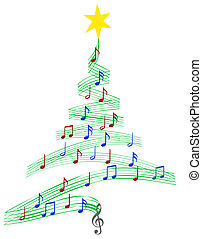 A Christmas tree of Musical Notes symbolizing Christmas carols and other Christmas music.