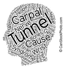 Carpal Tunnel Syndrome An Overview text background wordcloud...
