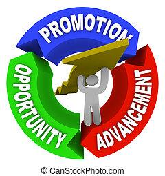 carreira, opprotunity, avanço, seta, promoção, levantamento...