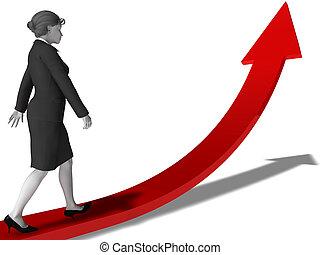 carreira, planificação, mulheres