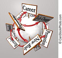 carreira, sinais, trabalho, profissional, caminho, promoção,...