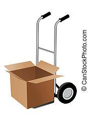 carrello, pacchetto