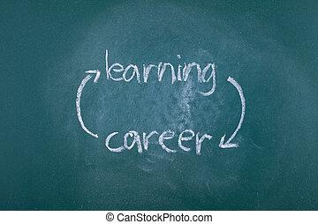 carrera, círculo, aprendizaje
