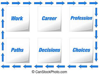 carrera, elecciones