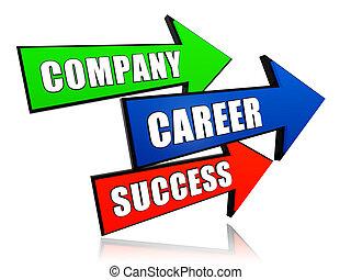 carrière, bedrijf, pijl, succes