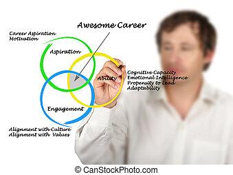 carrière, comment, impressionnant, obtenir