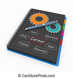 carrière, concept, notepad