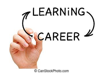 carrière, concept, pijl, leren