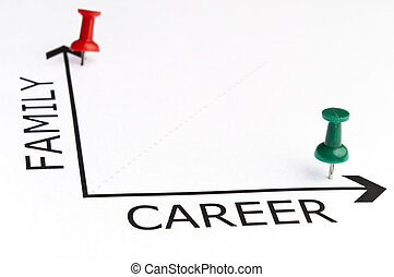 carrière, diagramme, à, vert, épingle