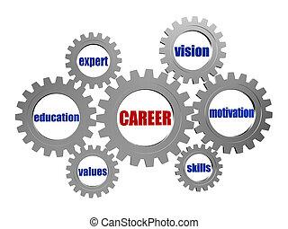 carrière, gris, engrenages, mots, conceptuel, argent