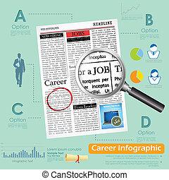 carrière, infographics