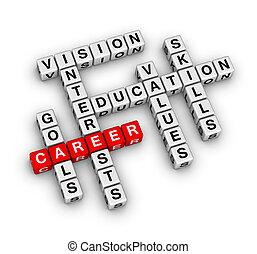 carrière, instellingen