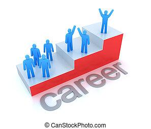 carrièreladder, concept