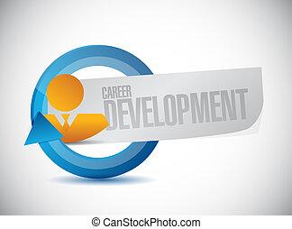 carriera, Sviluppo,  avatar, affari, segno