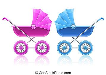 carriolas, transporte