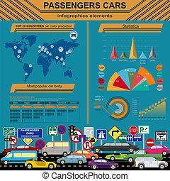 carro passageiro, infographics