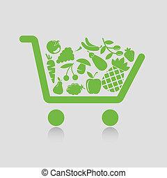 carro shopping, conceitos