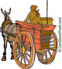 carruagem, cavalo