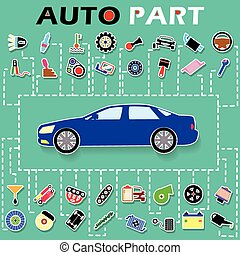 Cars and car parts sticker info graphic on a green background and Perforated line