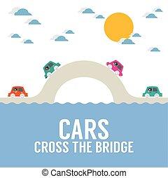 Cars Cross The Bridge Over River.