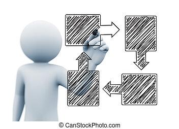 carta fluxo, pessoa, desenho, seta, desenho, 3d