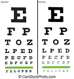 cartas olho