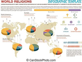 cartas torta, religiões, mundo, infographic, mapa