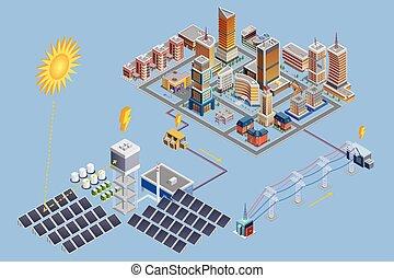 cartaz, isometric, estação, solar