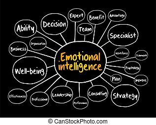 carte, émotif, organigramme, intelligence, esprit